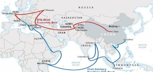 China One Belt One Road Initiative